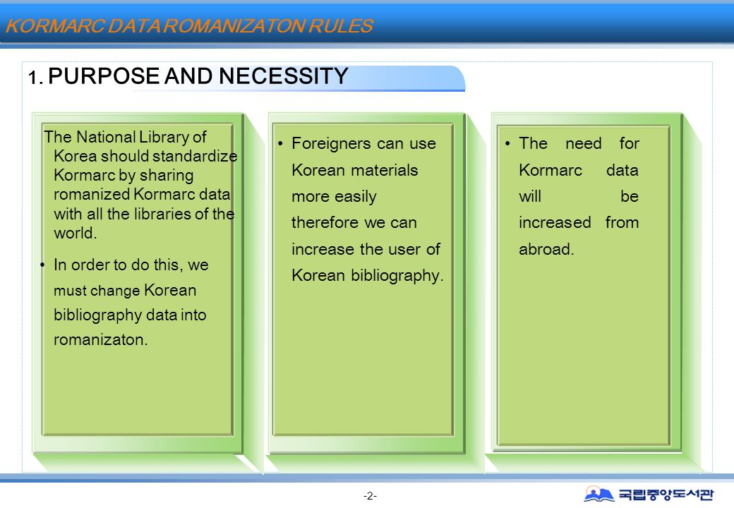 1 PURPOSE AND NECESSITY 2 PRESENT STATUS 2 PRESENT STATUS KORMARC DATA ROMANIZATON RULES Future Plans CONTENTS
