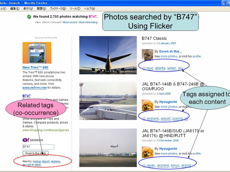 Photos searched by B747 Using Flicker Tags assigned to each content Related tags (co-occurrence)