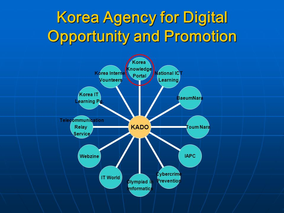 Korea Agency for Digital Opportunity and Promotion KADO Korea Knowledge Portal National ICT Learning BaeumNaraToum NaraIAPC Cybercrime Prevention Olympiad in Imformatics IT WorldWebzine Telecommunicatio n Relay Service Korea IT Learning Pg.