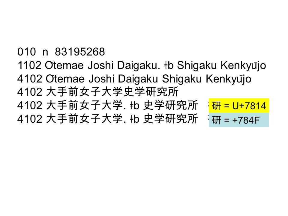 010 n 83195268 1102 O ̄ temae Joshi Daigaku.