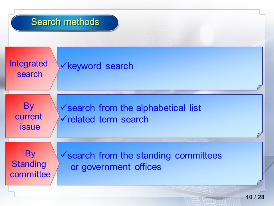 Search methods keyword search Integrated search search from the alphabetical list related term search By current issue search from the standing committees or government offices By Standing committee 10 / 28