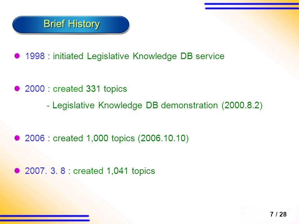 1998 : initiated Legislative Knowledge DB service 2000 : created 331 topics - Legislative Knowledge DB demonstration (2000.8.2) 2006 : created 1,000 topics (2006.10.10) 2007.