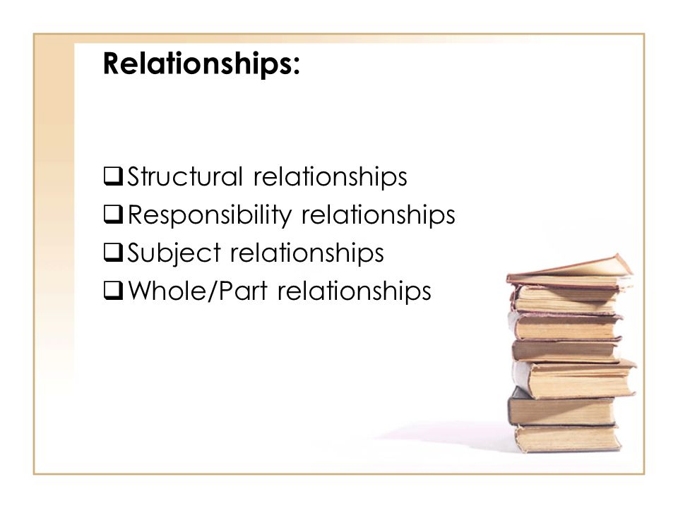 Relationships: Structural relationships Responsibility relationships Subject relationships Whole/Part relationships