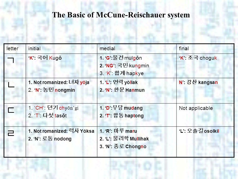 The Basic of McCune-Reischauer system letterinitialmedialfinal K: Kugŏ 1. G: mulgŏn 2. NG: kungmin 3. K: hapkye K: choguk 1. Not romanized: yŏja 2.N: