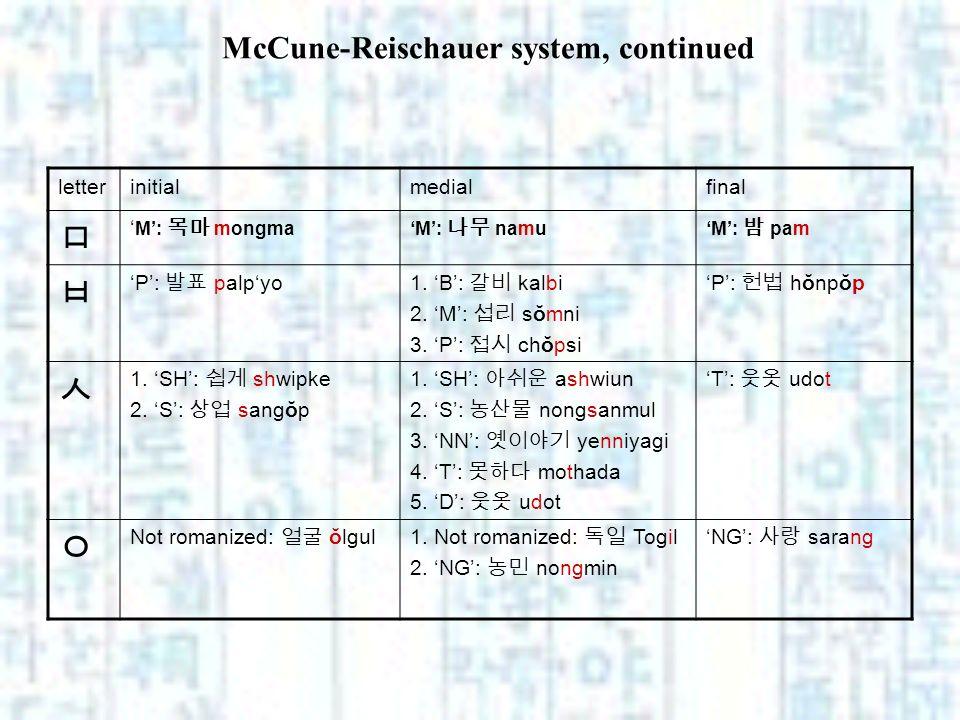 McCune-Reischauer system, continued letterinitialmedialfinal M: mongmaM: namuM: pam P: palpyo1. B: kalbi 2. M: sŏmni 3. P: chŏpsi P: hŏnpŏp 1. SH: shw