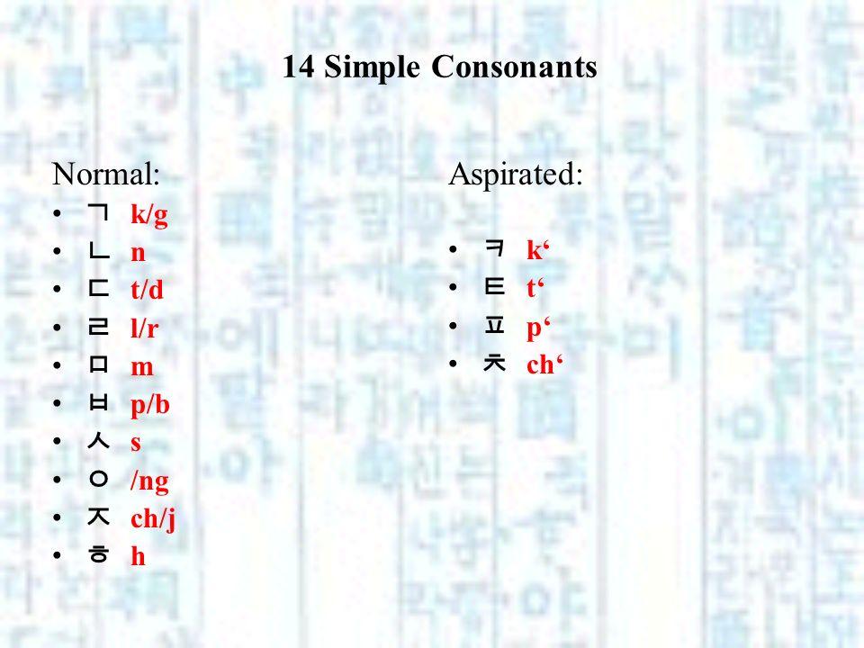14 Simple Consonants Normal: k/g n t/d l/r m p/b s /ng ch/j h Aspirated: k t p ch