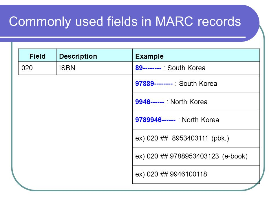 Commonly used fields in MARC records FieldDescriptionExample 020ISBN89-------- : South Korea 97889-------- : South Korea 9946------ : North Korea 9789946------ : North Korea ex) 020 ## 8953403111 (pbk.) ex) 020 ## 9788953403123 (e-book) ex) 020 ## 9946100118