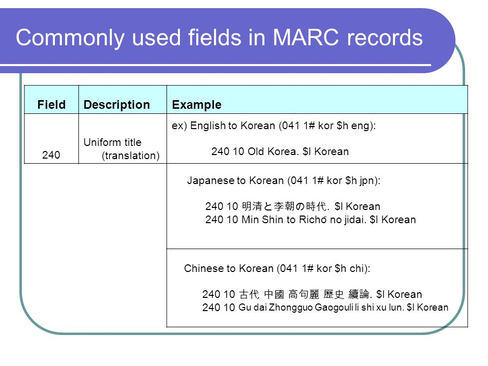Commonly used fields in MARC records FieldDescriptionExample 240 Uniform title (translation) ex) English to Korean (041 1# kor $h eng): 240 10 Old Korea.