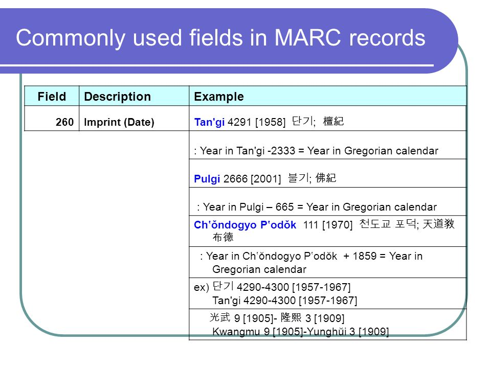 Commonly used fields in MARC records FieldDescriptionExample 260Imprint (Date) Tan gi 4291 [1958] ; : Year in Tan gi = Year in Gregorian calendar Pulgi 2666 [2001] ; : Year in Pulgi – 665 = Year in Gregorian calendar Chŏndogyo Podŏk 111 [1970] ; : Year in Chŏndogyo Podŏk = Year in Gregorian calendar ex) [ ] Tan gi [ ] 9 [1905]- 3 [1909] Kwangmu 9 [1905]-Yunghŭi 3 [1909]