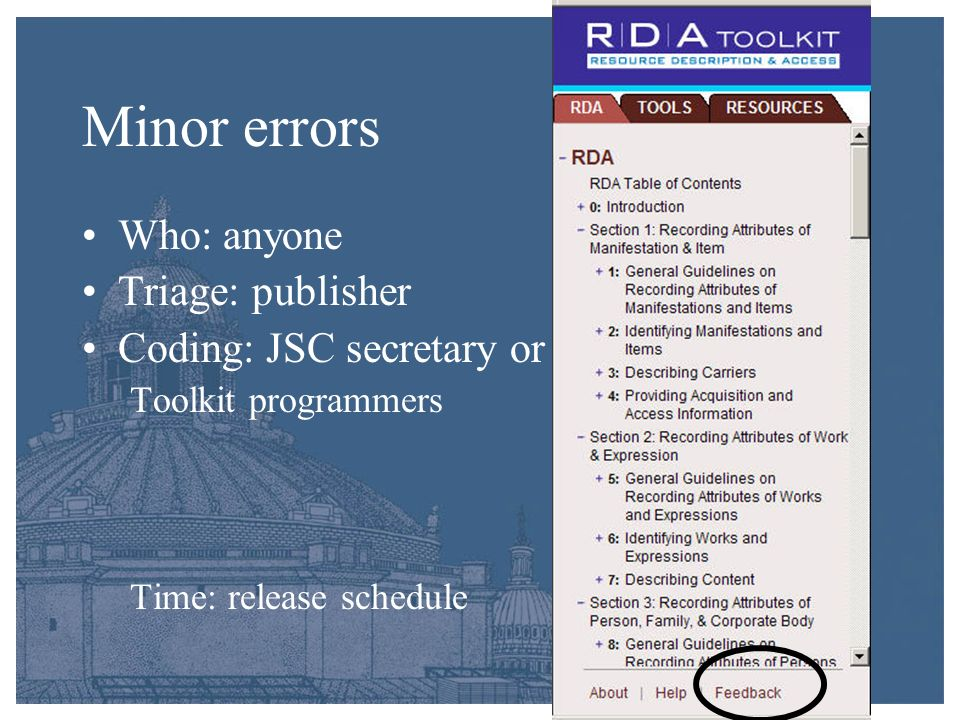 Minor errors Who: anyone Triage: publisher Coding: JSC secretary or Toolkit programmers Time: release schedule