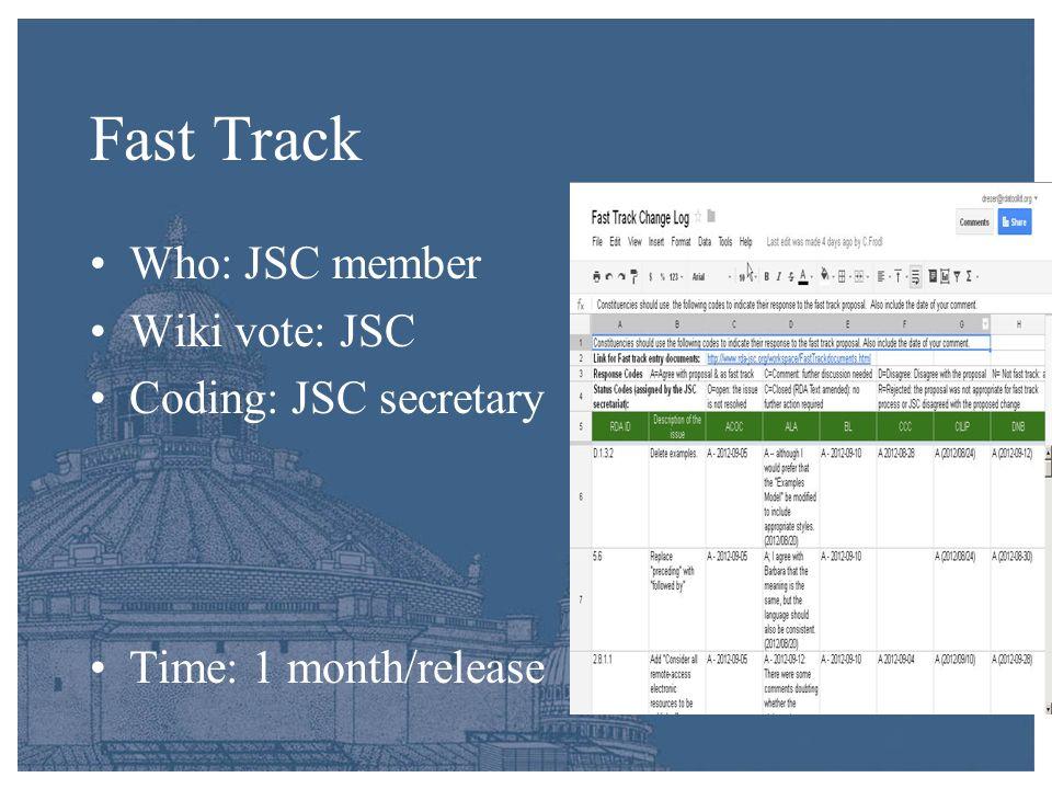 Fast Track Who: JSC member Wiki vote: JSC Coding: JSC secretary Time: 1 month/release