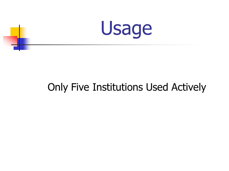 Usage Only Five Institutions Used Actively