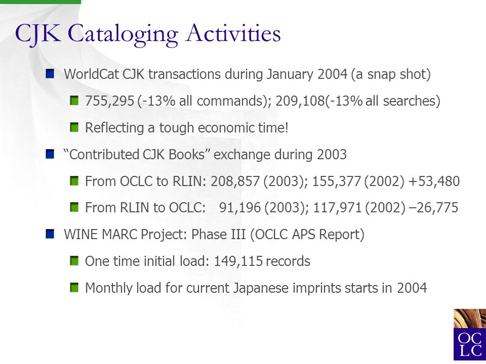 CJK Cataloging Activities WorldCat CJK transactions during January 2004 (a snap shot) 755,295 (-13% all commands); 209,108(-13% all searches) Reflecting a tough economic time.