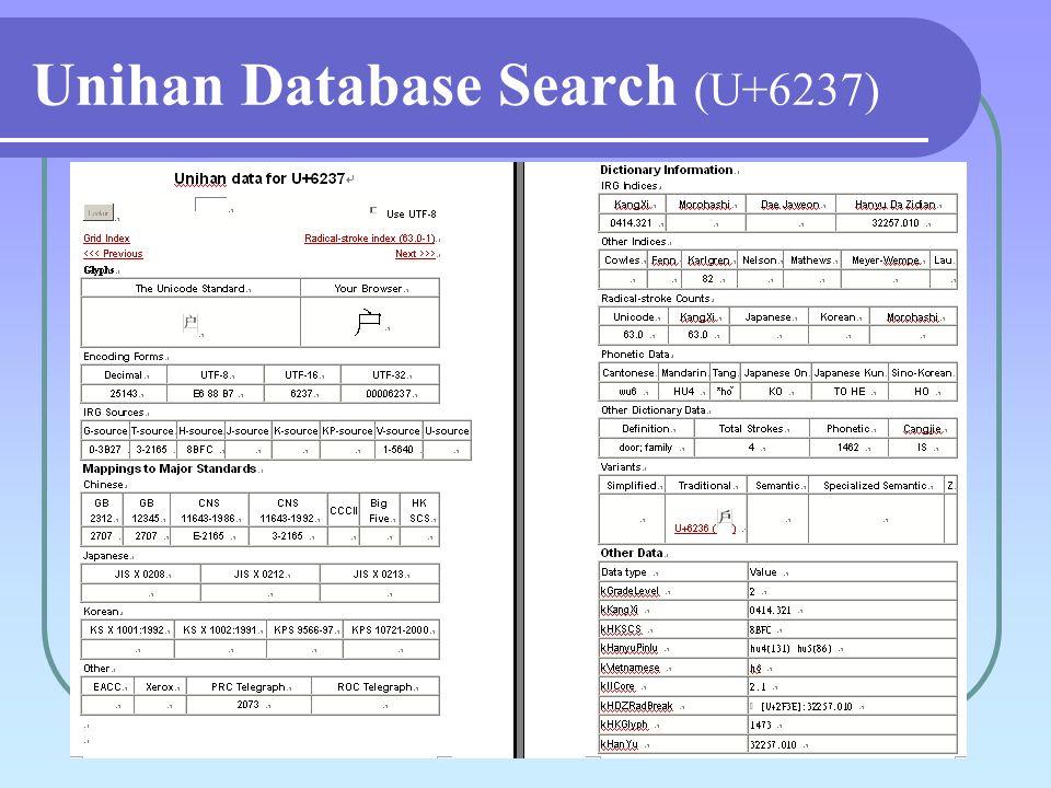 Unihan Database Search (U+6237)