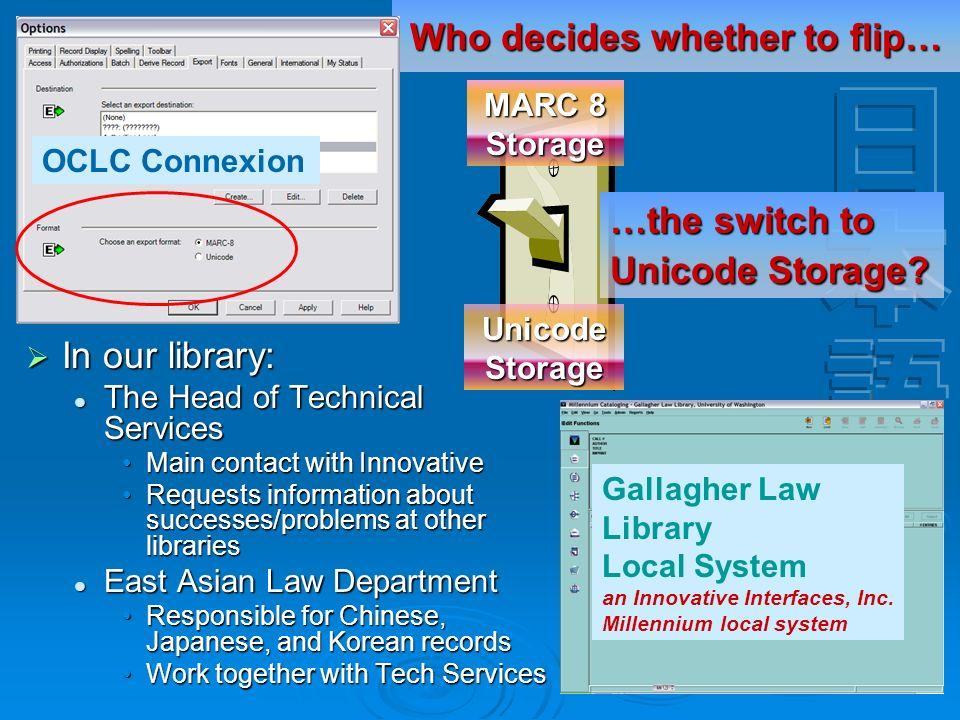 In our library: The Head of Technical Services Main contact with Innovative Requests information about successes/problems at other libraries East Asian Law Department Responsible for Chinese, Japanese, and Korean records Work together with Tech Services OCLC Connexion Gallagher Law Library Local System an Innovative Interfaces, Inc.