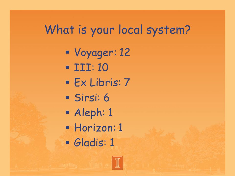 What is your local system? Voyager: 12 III: 10 Ex Libris: 7 Sirsi: 6 Aleph: 1 Horizon: 1 Gladis: 1