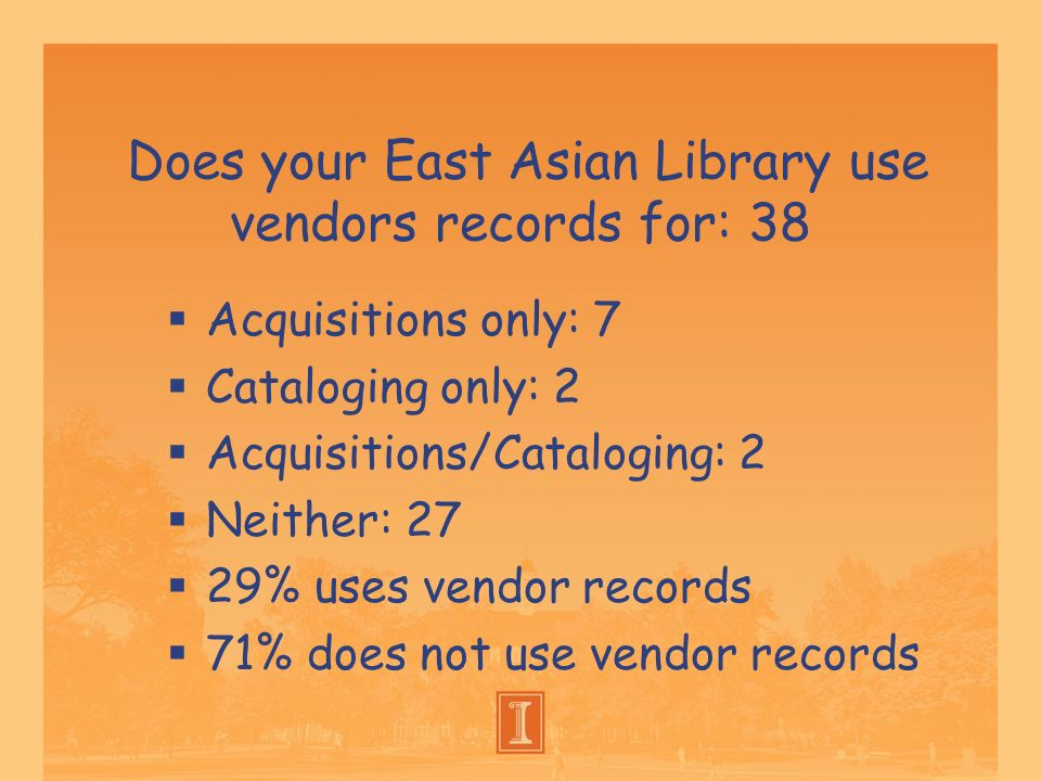 Does your East Asian Library use vendors records for: 38 Acquisitions only: 7 Cataloging only: 2 Acquisitions/Cataloging: 2 Neither: 27 29% uses vendo