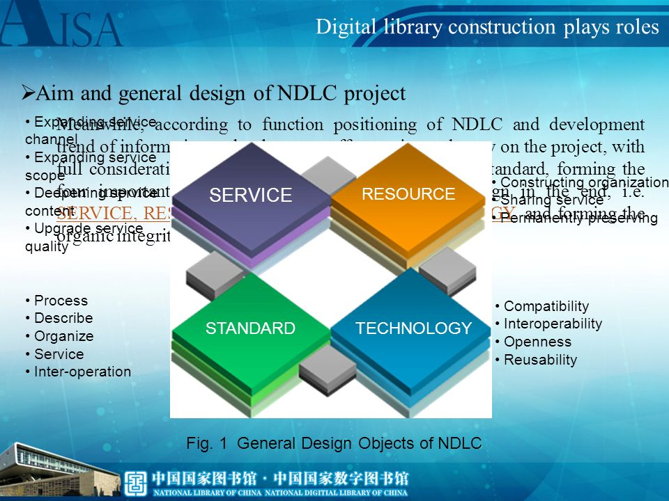 Developing plan of NDLC: Digital library construction plays roles Co- operating Opening innovating Sharing