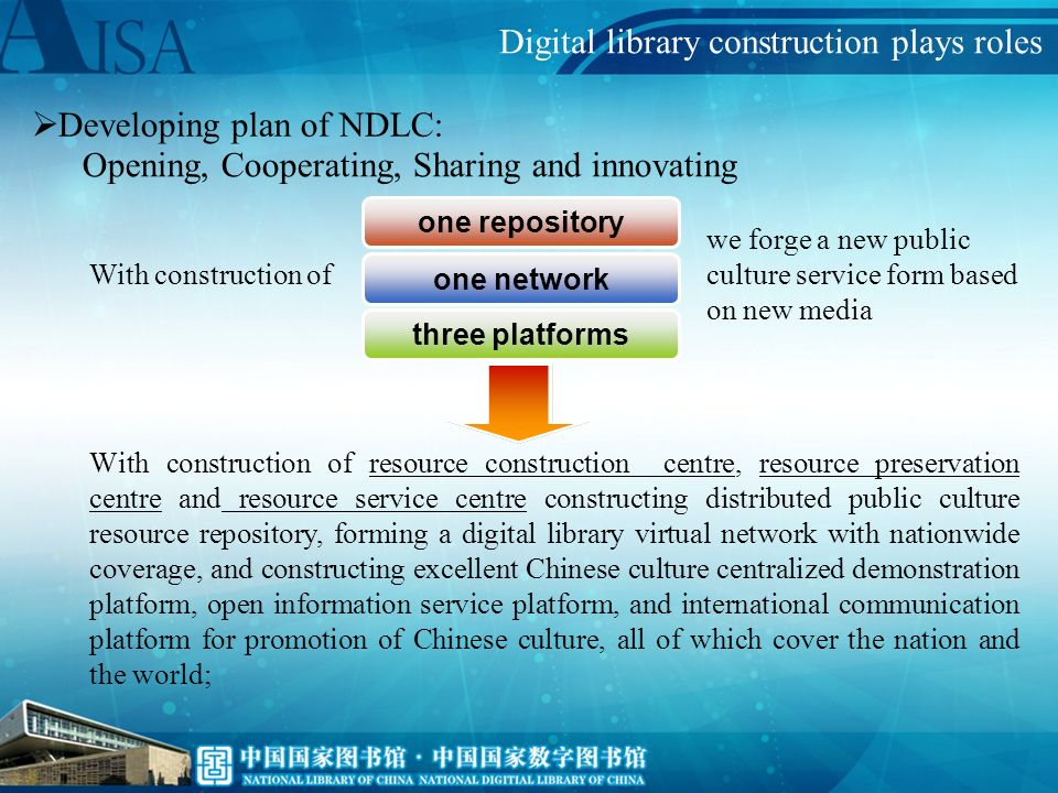 Developing plan of NDLC: Opening, Cooperating, Sharing and Innovating With construction of one repository one network three platforms we forge a new public culture service form based on new media With new media of mobile phone, digital TV, mobile TV and SNS, by way of internet, mobile communication network and Broadcast and TV network, offering the public with digital library service of personalization, diversification and all-media, forming a new public culture service form based on new media.