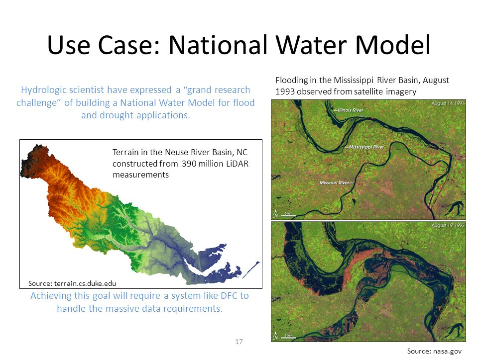 17 Use Case: National Water Model Terrain in the Neuse River Basin, NC constructed from 390 million LiDAR measurements Flooding in the Mississippi River Basin, August 1993 observed from satellite imagery Hydrologic scientist have expressed a grand research challenge of building a National Water Model for flood and drought applications.