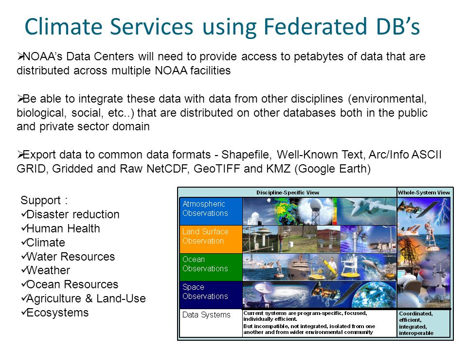 Climate Services using Federated DBs NOAAs Data Centers will need to provide access to petabytes of data that are distributed across multiple NOAA facilities Be able to integrate these data with data from other disciplines (environmental, biological, social, etc..) that are distributed on other databases both in the public and private sector domain Export data to common data formats - Shapefile, Well-Known Text, Arc/Info ASCII GRID, Gridded and Raw NetCDF, GeoTIFF and KMZ (Google Earth) Support : Disaster reduction Human Health Climate Water Resources Weather Ocean Resources Agriculture & Land-Use Ecosystems