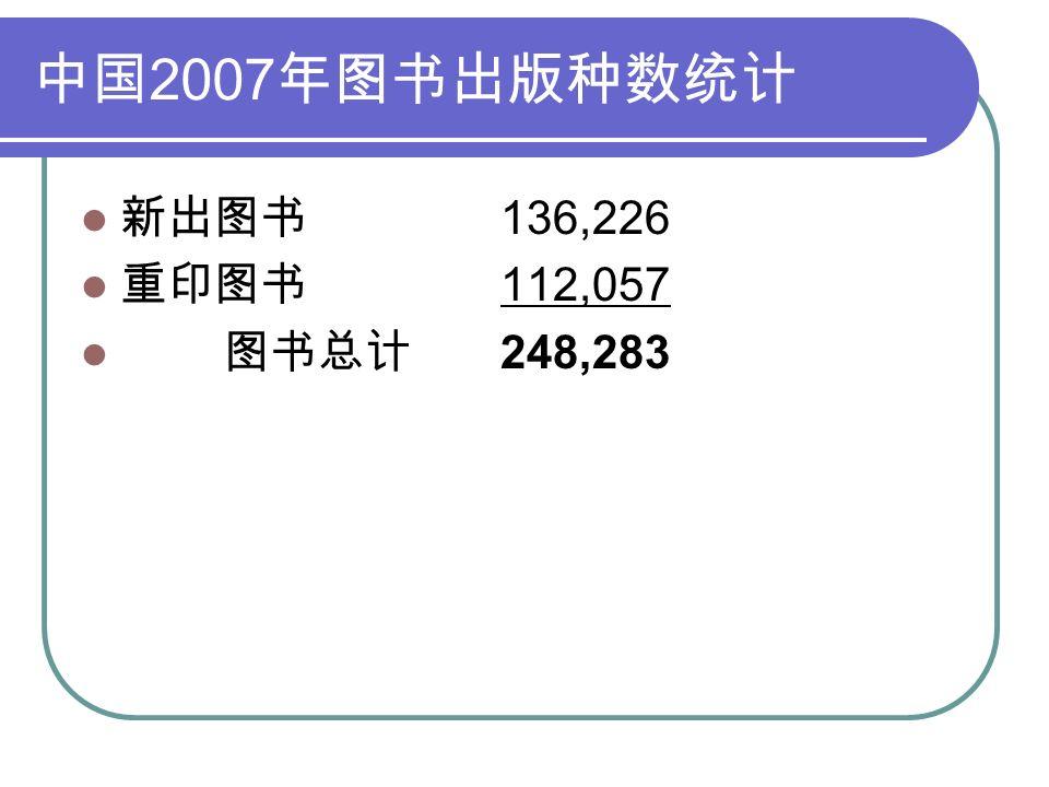2007 136,226 112,057 248,283