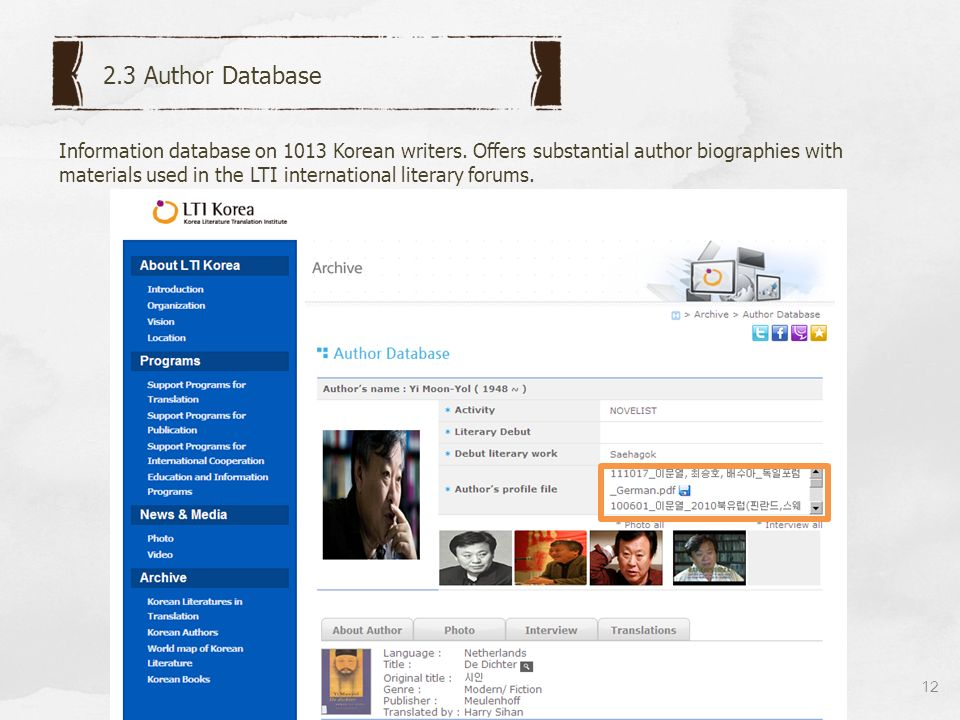 12 2.3 Author Database Information database on 1013 Korean writers.