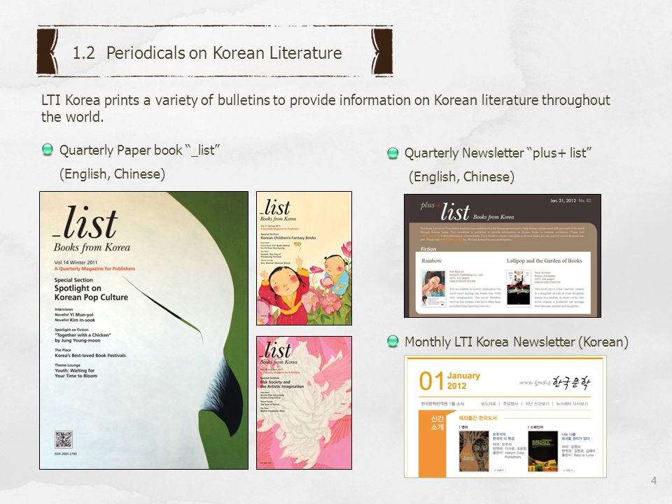 15 2.6 Social Network & Media Developing web contents on Korean literature for dissemination via social networking sites such as Twitter, Facebook, YouTube, and iTunes Podcast.