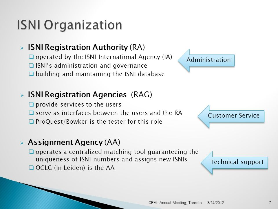 ISNI Registration Authority (RA) operated by the ISNI International Agency (IA) ISNIs administration and governance building and maintaining the ISNI database ISNI Registration Agencies (RAG) provide services to the users serve as interfaces between the users and the RA ProQuest/Bowker is the tester for this role Assignment Agency (AA) operates a centralized matching tool guaranteeing the uniqueness of ISNI numbers and assigns new ISNIs OCLC (in Leiden) is the AA 3/14/20127CEAL Annual Meeting, Toronto Administration Customer Service Technical support