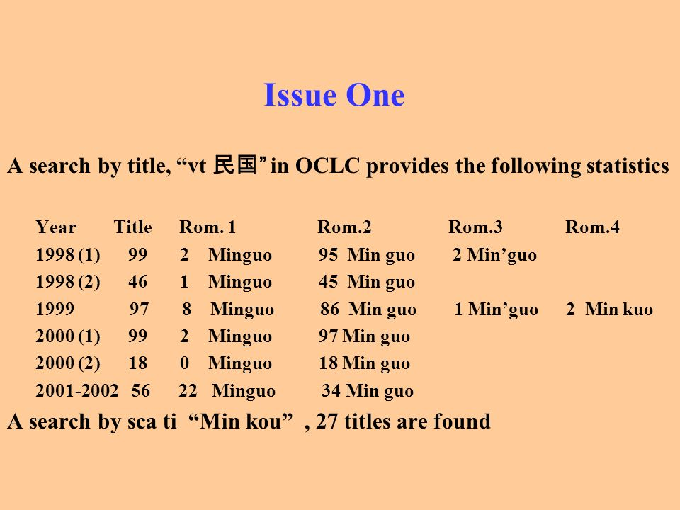 Issue One A search by title, vt in OCLC provides the following statistics Year Title Rom. 1 Rom.2 Rom.3 Rom.4 1998 (1) 99 2 Minguo 95 Min guo 2 Minguo