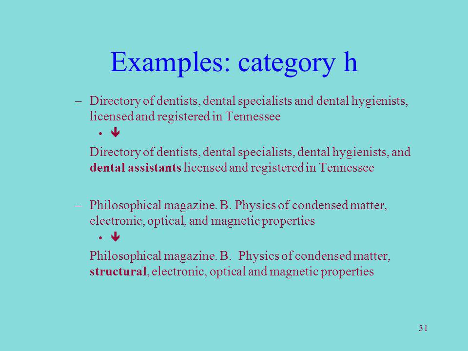 31 Examples: category h –Directory of dentists, dental specialists and dental hygienists, licensed and registered in Tennessee Directory of dentists, dental specialists, dental hygienists, and dental assistants licensed and registered in Tennessee –Philosophical magazine.