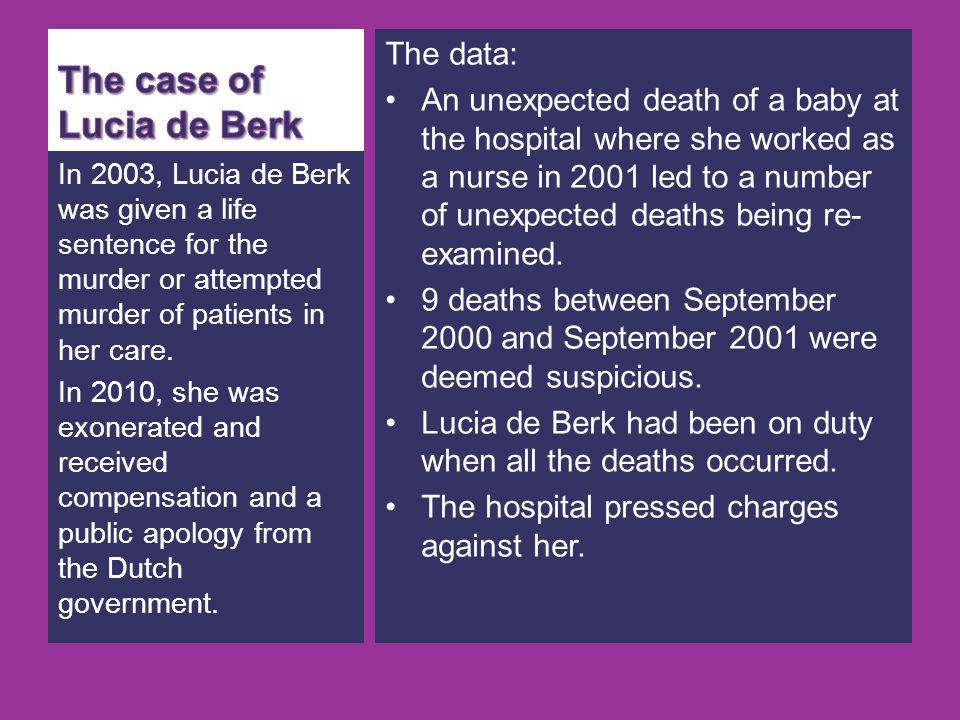 In 2003, Lucia de Berk was given a life sentence for the murder or attempted murder of patients in her care. In 2010, she was exonerated and received