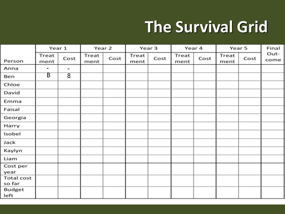 The Survival Grid - - B 8