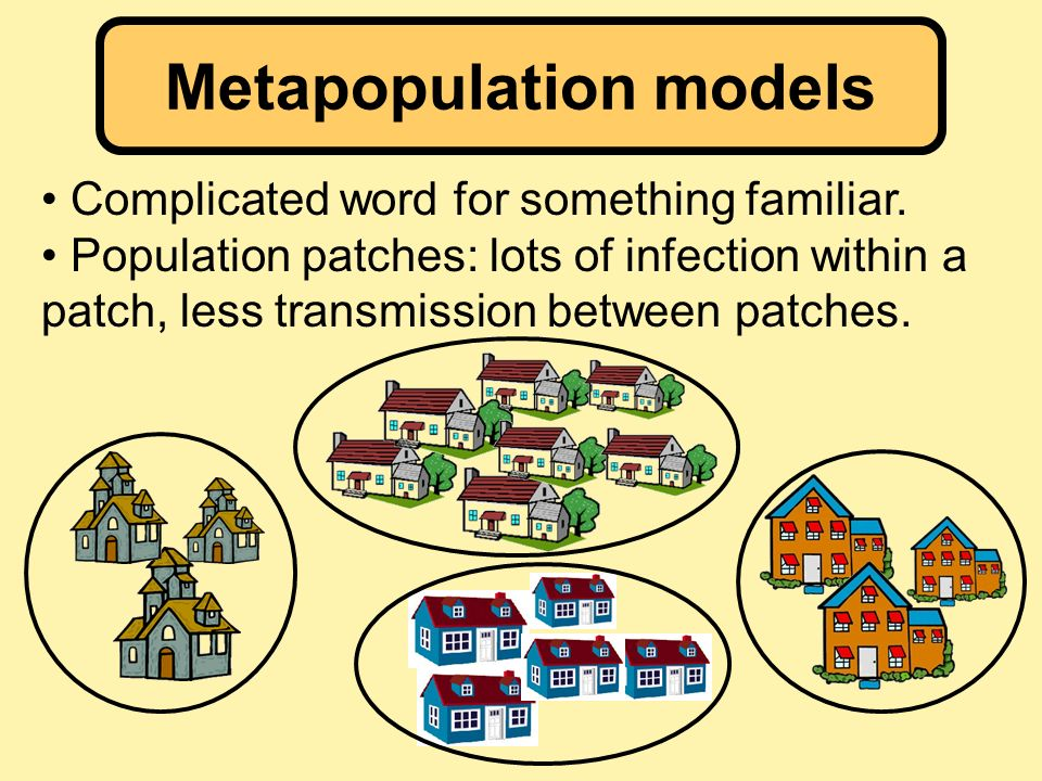 Metapopulation models Complicated word for something familiar.