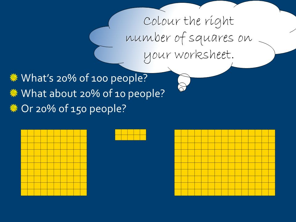Using a different colour add the extra cases of bowel cancer which would occur if all these people ate bacon sandwiches every day