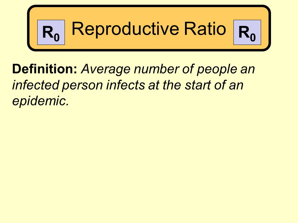 Reproductive Ratio Definition: Average number of people an infected person infects at the start of an epidemic. R0R0 R0R0