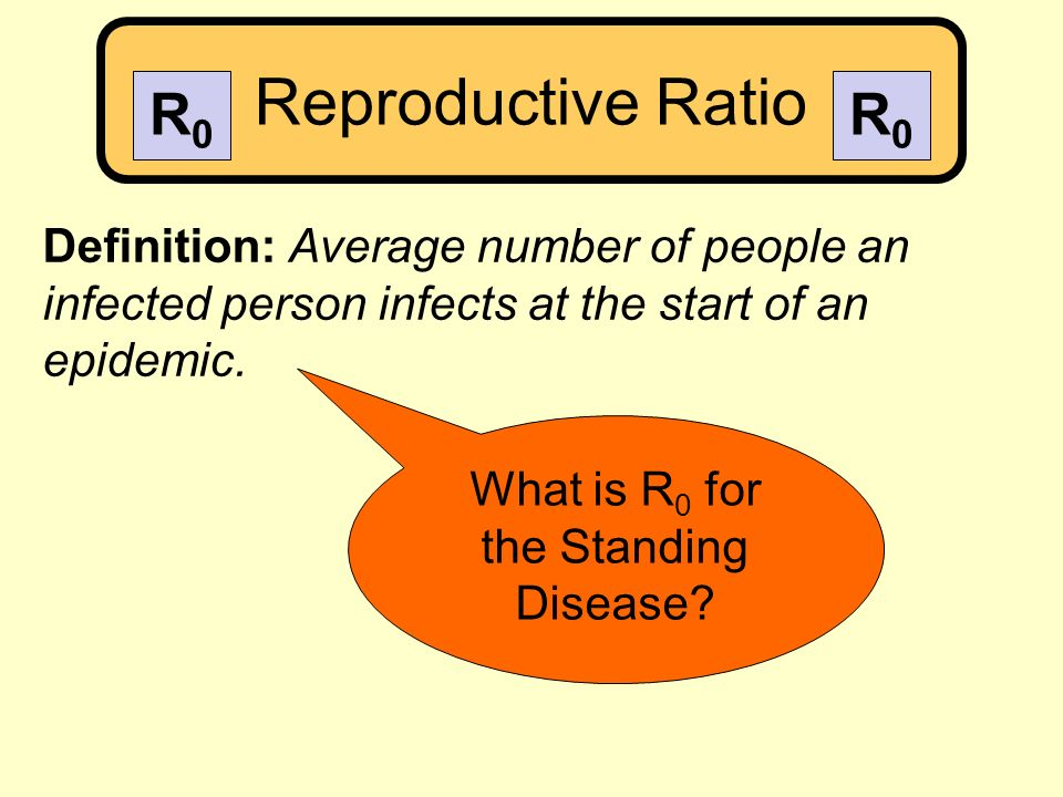 Reproductive Ratio Definition: Average number of people an infected person infects at the start of an epidemic. R0R0 R0R0 What is R 0 for the Standing