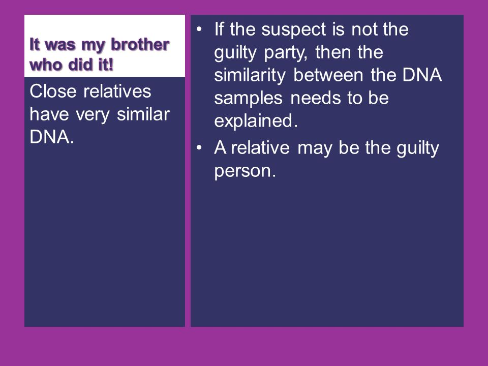 Close relatives have very similar DNA. If the suspect is not the guilty party, then the similarity between the DNA samples needs to be explained. A re