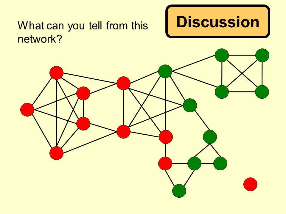 What can you tell from this network Discussion