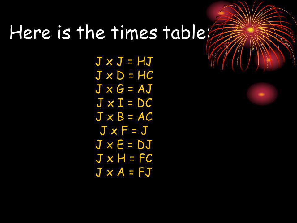 Here is the times table: J x J = HJ J x D = HC J x G = AJ J x I = DC J x B = AC J x F = J J x E = DJ J x H = FC J x A = FJ