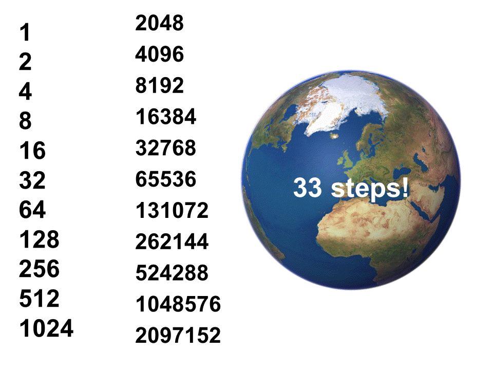 1 2 4 8 16 32 64 128 256 512 1024 2048 4096 8192 16384 32768 65536 131072 262144 524288 1048576 2097152 33 steps!