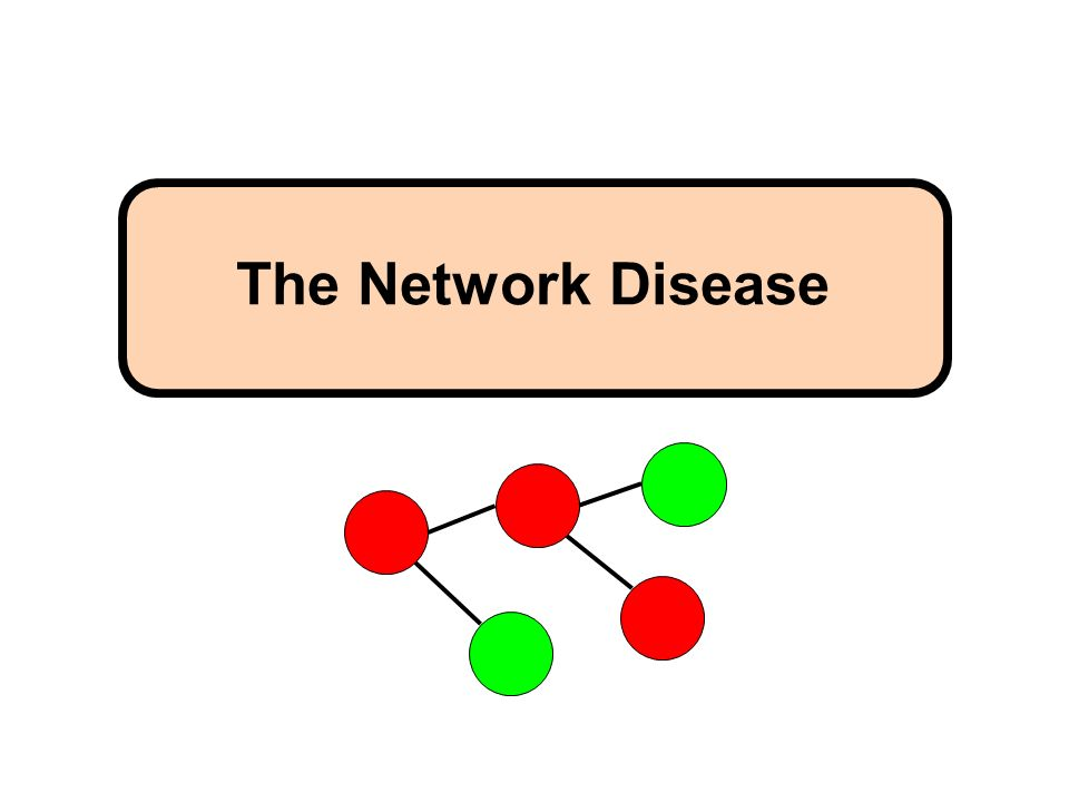 The Network Disease