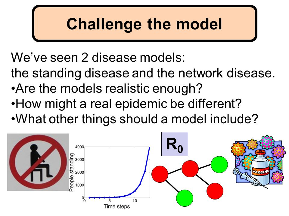 Challenge the model Weve seen 2 disease models: the standing disease and the network disease. Are the models realistic enough? How might a real epidem
