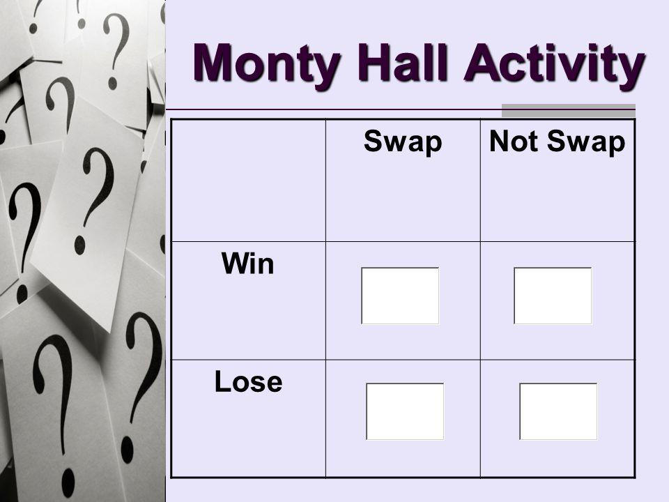 Monty Hall Activity SwapNot Swap Win Lose