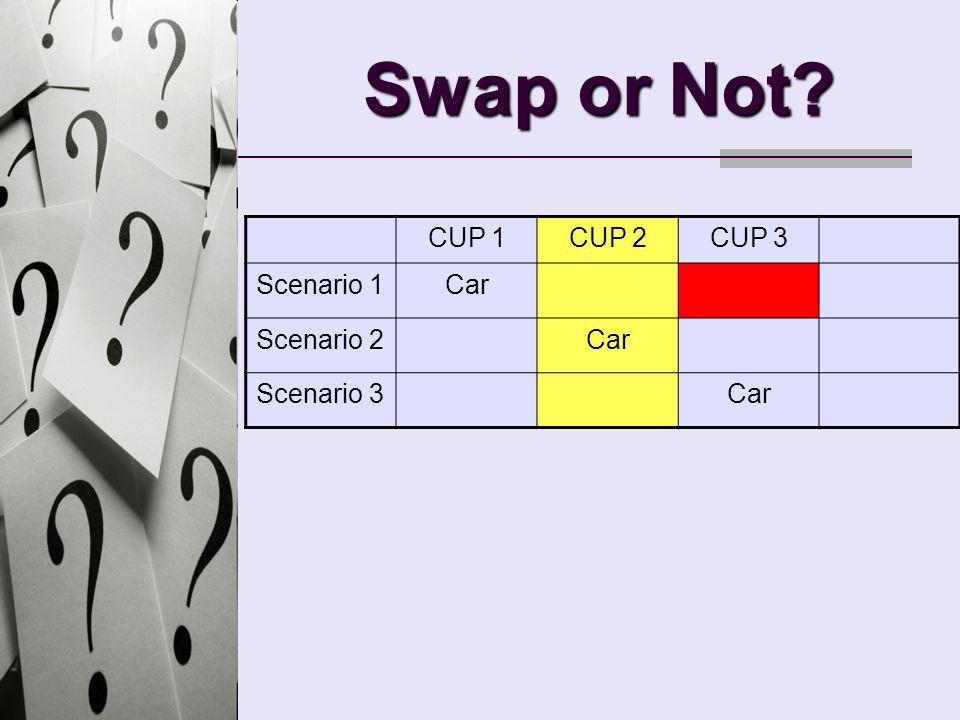 Swap or Not? CUP 1CUP 2CUP 3 Scenario 1Car Scenario 2Car Scenario 3Car