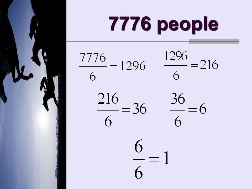 7776 people