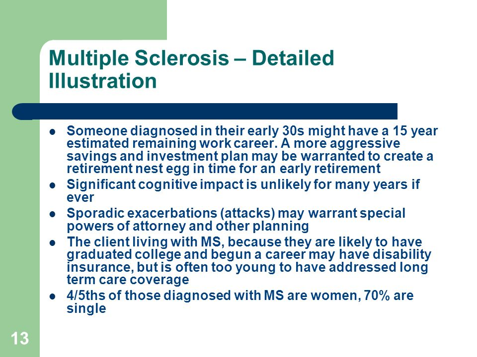 13 Multiple Sclerosis – Detailed Illustration Someone diagnosed in their early 30s might have a 15 year estimated remaining work career. A more aggres