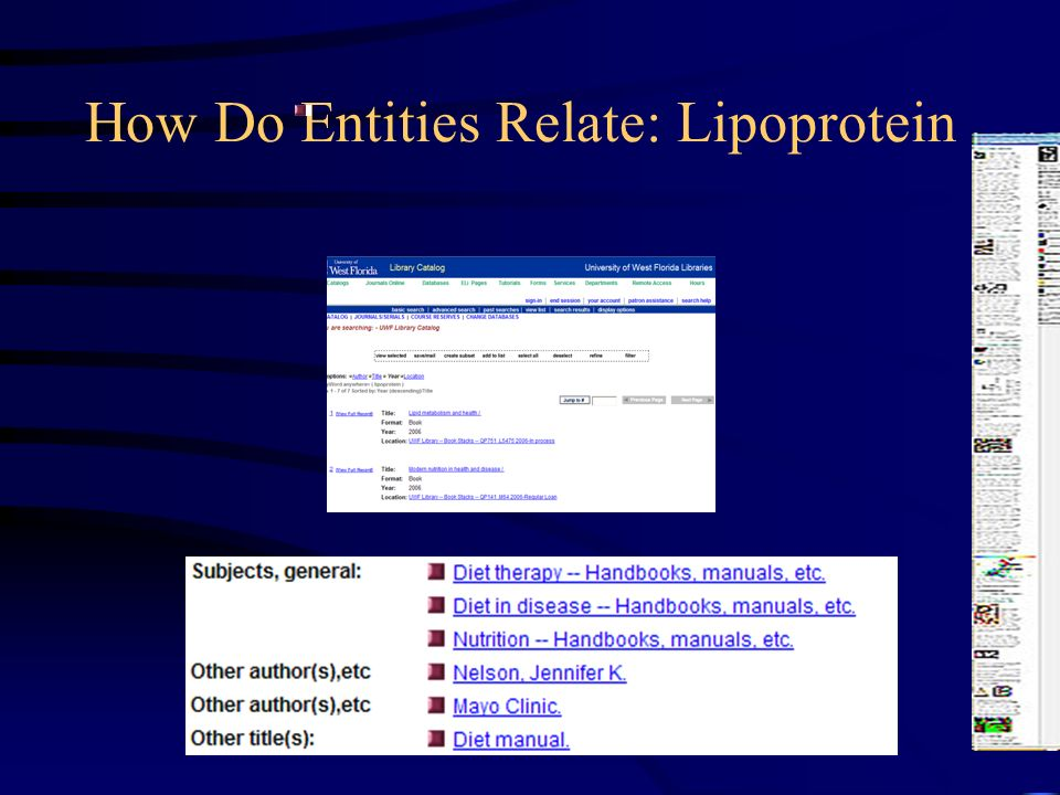 How Do Entities Relate: Lipoprotein