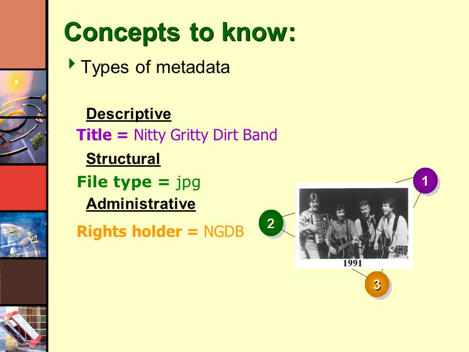 Types of metadata Descriptive Structural Administrative 11 22 33 Title = Nitty Gritty Dirt Band File type = jpg Rights holder = NGDB Concepts to know: