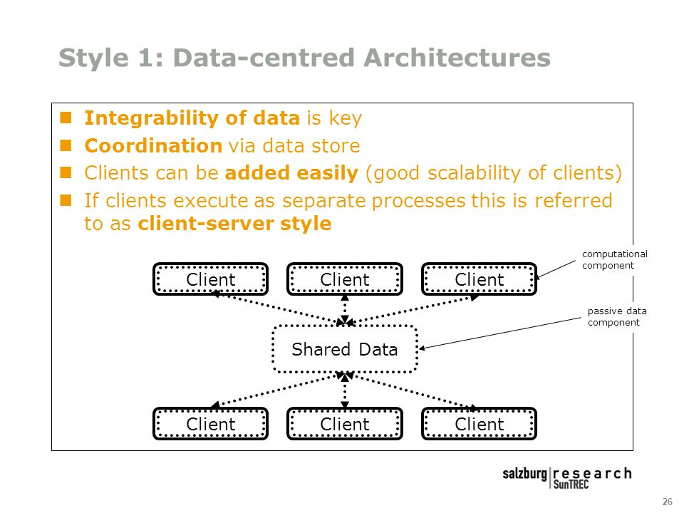 26 Style 1: Data-centred Architectures Integrability of data is key Coordination via data store Clients can be added easily (good scalability of clients) If clients execute as separate processes this is referred to as client-server style Shared Data Client computational component passive data component